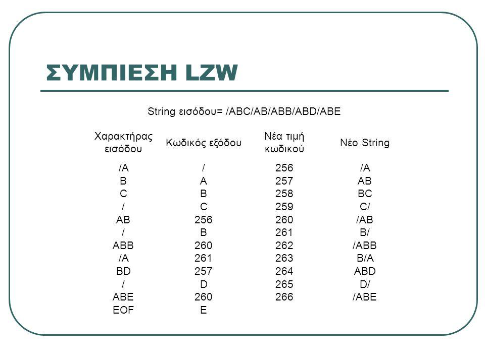 ΣΥΜΠΙΕΣΗ LZW String εισόδου= /ABC/AB/ABB/ABD/ABE Χαρακτήρας εισόδου Κωδικός εξόδου Νέα τιμή κωδικού Νέο String /A/256/A BA257AB CB258BC /C259C/ AB256260/AB /B261B/ ABB260262/ABB /A261263B/A BD257264ABD /D265D/ ABE260266/ABE EOFE