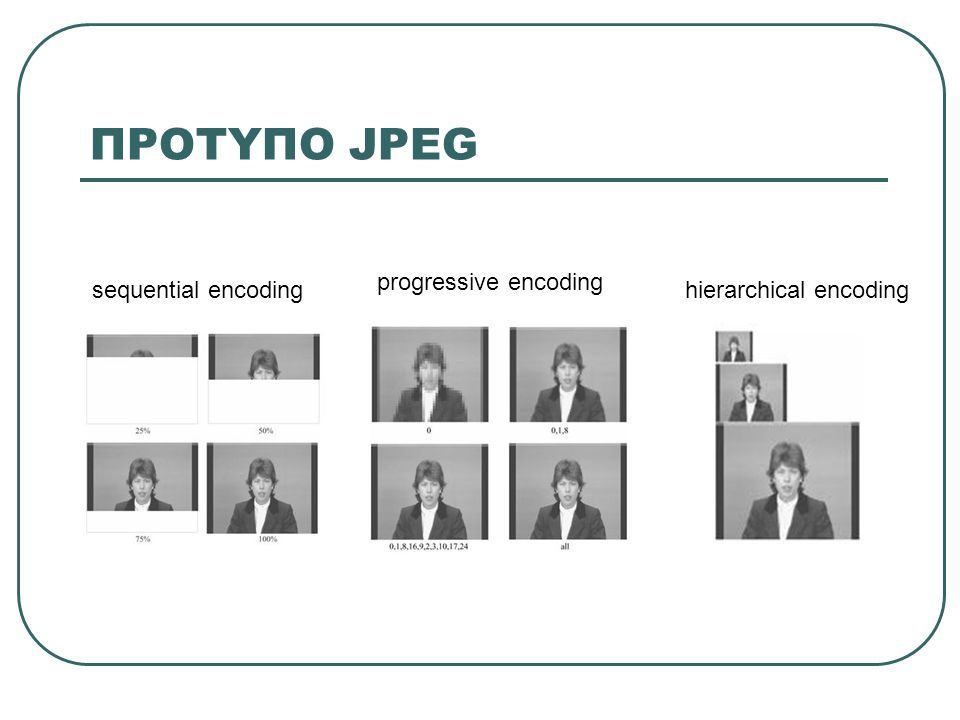 ΠΡΟΤΥΠΟ JPEG sequential encoding progressive encoding hierarchical encoding