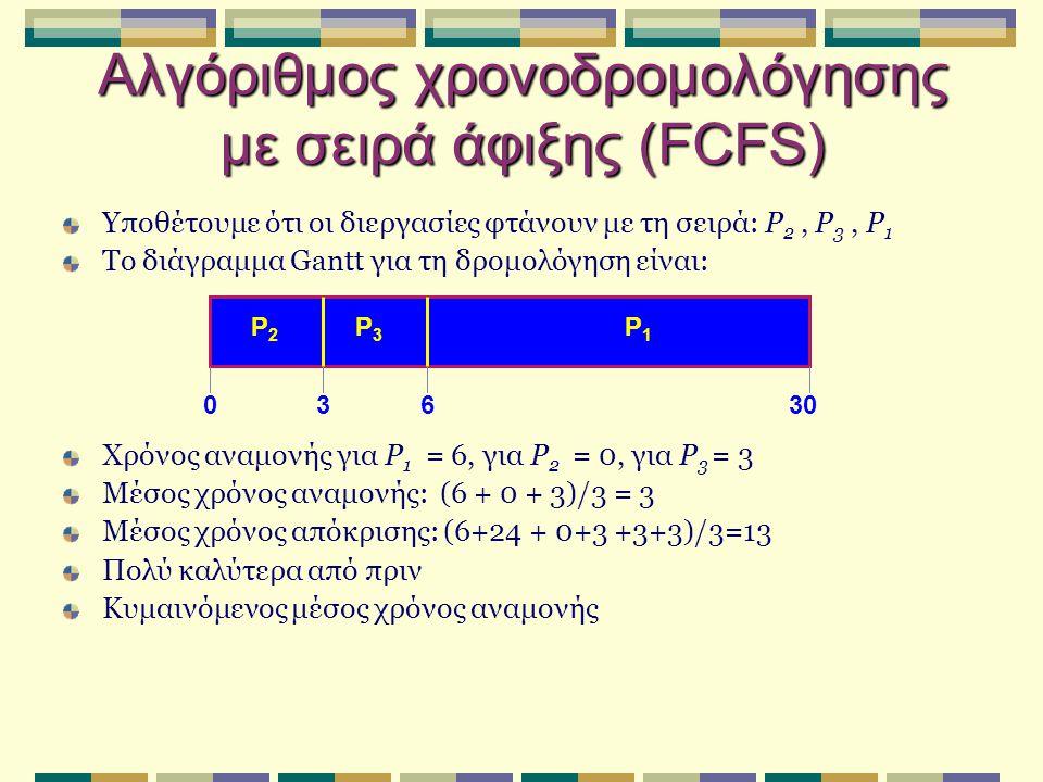 Αλγόριθμος χρονοδρομολόγησης με σειρά άφιξης (FCFS) Υποθέτουμε ότι οι διεργασίες φτάνουν με τη σειρά: P 2, P 3, P 1 Το διάγραμμα Gantt για τη δρομολόγηση είναι: Χρόνος αναμονής για P 1 = 6, για P 2 = 0, για P 3 = 3 Μέσος χρόνος αναμονής: (6 + 0 + 3)/3 = 3 Μέσος χρόνος απόκρισης: (6+24 + 0+3 +3+3)/3=13 Πολύ καλύτερα από πριν Κυμαινόμενος μέσος χρόνος αναμονής P1P1 P3P3 P2P2 63300