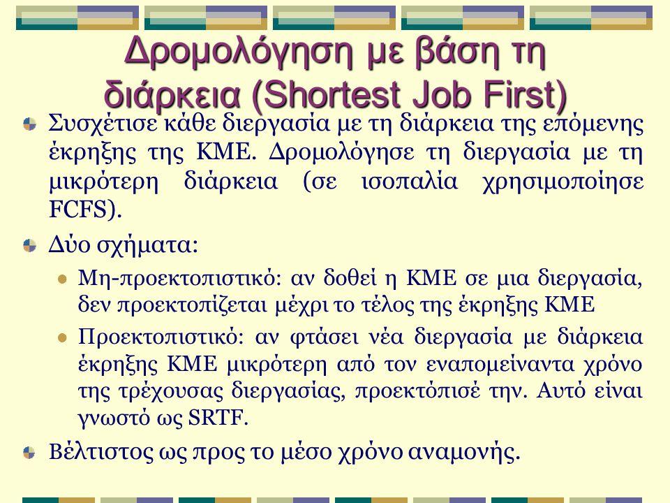 Δρομολόγηση με βάση τη διάρκεια (Shortest Job First) Συσχέτισε κάθε διεργασία με τη διάρκεια της επόμενης έκρηξης της ΚΜΕ. Δρομολόγησε τη διεργασία με