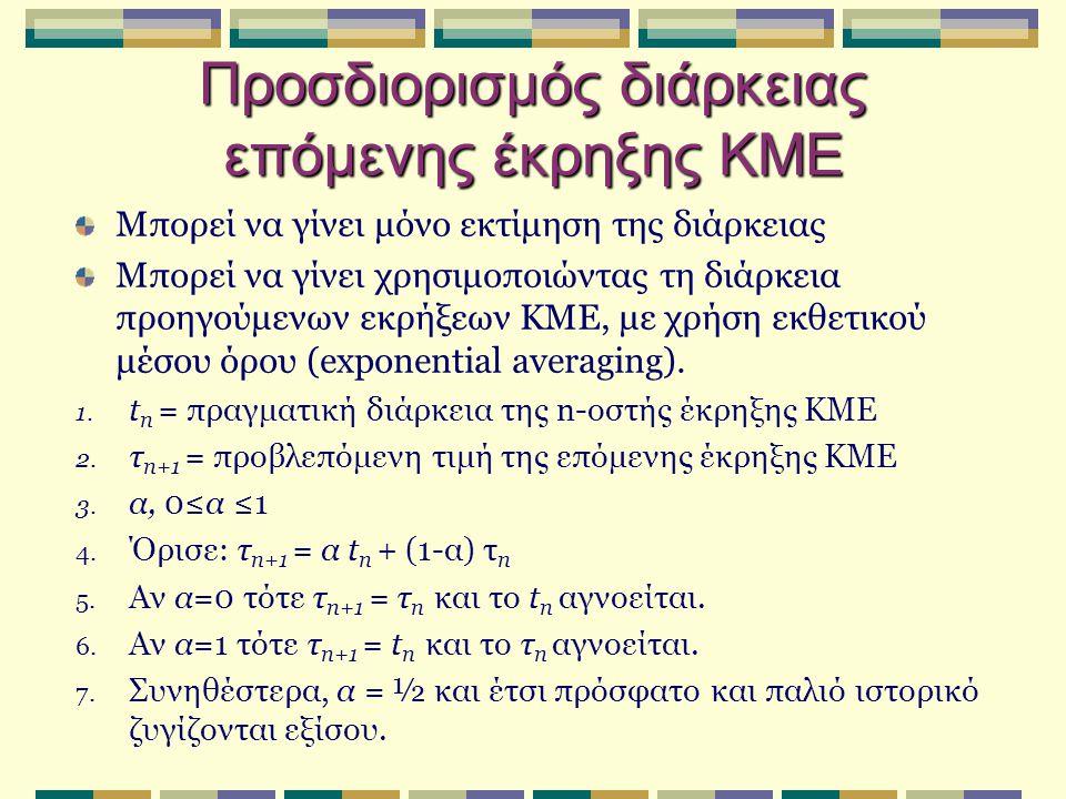 Προσδιορισμός διάρκειας επόμενης έκρηξης ΚΜΕ Μπορεί να γίνει μόνο εκτίμηση της διάρκειας Μπορεί να γίνει χρησιμοποιώντας τη διάρκεια προηγούμενων εκρήξεων ΚΜΕ, με χρήση εκθετικού μέσου όρου (exponential averaging).