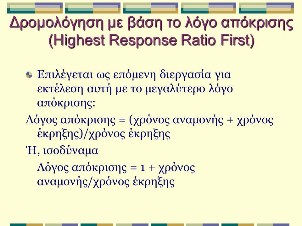 Δρομολόγηση με βάση το λόγο απόκρισης (Highest Response Ratio First) Επιλέγεται ως επόμενη διεργασία για εκτέλεση αυτή με το μεγαλύτερο λόγο απόκρισης: Λόγος απόκρισης = (χρόνος αναμονής + χρόνος έκρηξης)/χρόνος έκρηξης Ή, ισοδύναμα Λόγος απόκρισης = 1 + χρόνος αναμονής/χρόνος έκρηξης
