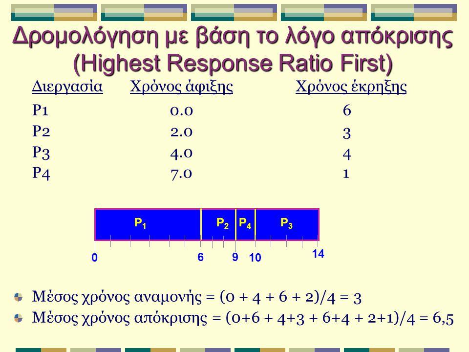 Δρομολόγηση με βάση το λόγο απόκρισης (Highest Response Ratio First) ΔιεργασίαΧρόνος άφιξηςΧρόνος έκρηξης P10.06 P22.03 P34.04 P47.01 Μέσος χρόνος αναμονής = (0 + 4 + 6 + 2)/4 = 3 Μέσος χρόνος απόκρισης = (0+6 + 4+3 + 6+4 + 2+1)/4 = 6,5 P1P1 P2P2 P4P4 6 1414 0 P3P3 9 1010