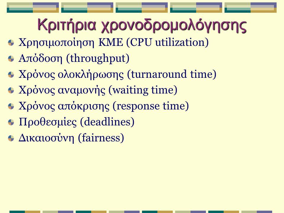 Κριτήρια χρονοδρομολόγησης Χρησιμοποίηση ΚΜΕ (CPU utilization) Απόδοση (throughput) Χρόνος ολοκλήρωσης (turnaround time) Χρόνος αναμονής (waiting time) Χρόνος απόκρισης (response time) Προθεσμίες (deadlines) Δικαιοσύνη (fairness)