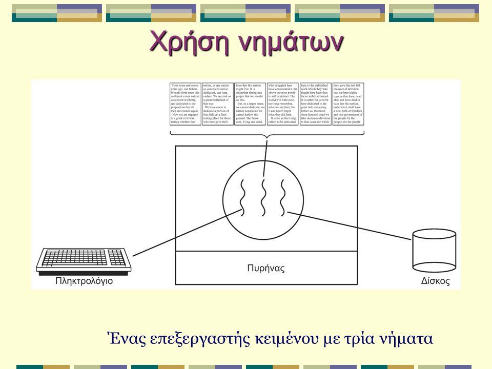 Χρήση νημάτων Ένας επεξεργαστής κειμένου με τρία νήματα