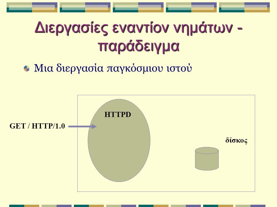 Διεργασίες εναντίον νημάτων - παράδειγμα Μια διεργασία παγκόσμιου ιστού GET / HTTP/1.0 HTTPD δίσκος