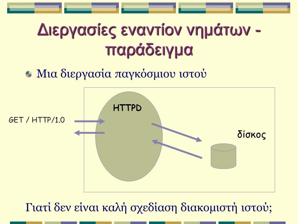 Διεργασίες εναντίον νημάτων - παράδειγμα Μια διεργασία παγκόσμιου ιστού Γιατί δεν είναι καλή σχεδίαση διακομιστή ιστού; GET / HTTP/1.0 HTTPD δίσκος