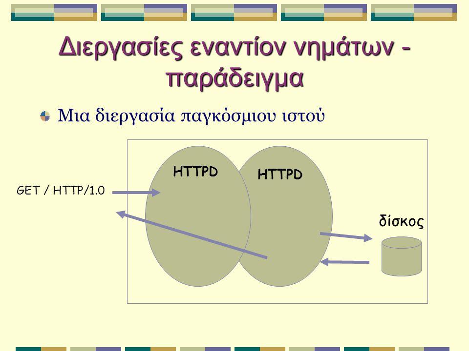 Διεργασίες εναντίον νημάτων - παράδειγμα Μια διεργασία παγκόσμιου ιστού HTTPD GET / HTTP/1.0 HTTPD δίσκος
