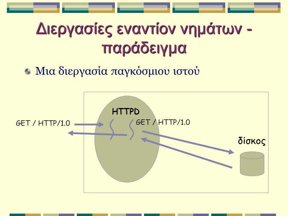 Διεργασίες εναντίον νημάτων - παράδειγμα Μια διεργασία παγκόσμιου ιστού GET / HTTP/1.0 HTTPD δίσκος GET / HTTP/1.0
