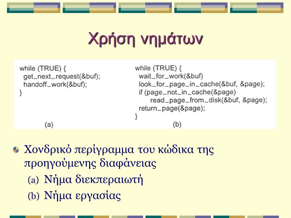Χρήση νημάτων Χονδρικό περίγραμμα του κώδικα της προηγούμενης διαφάνειας (a) Νήμα διεκπεραιωτή (b) Νήμα εργασίας