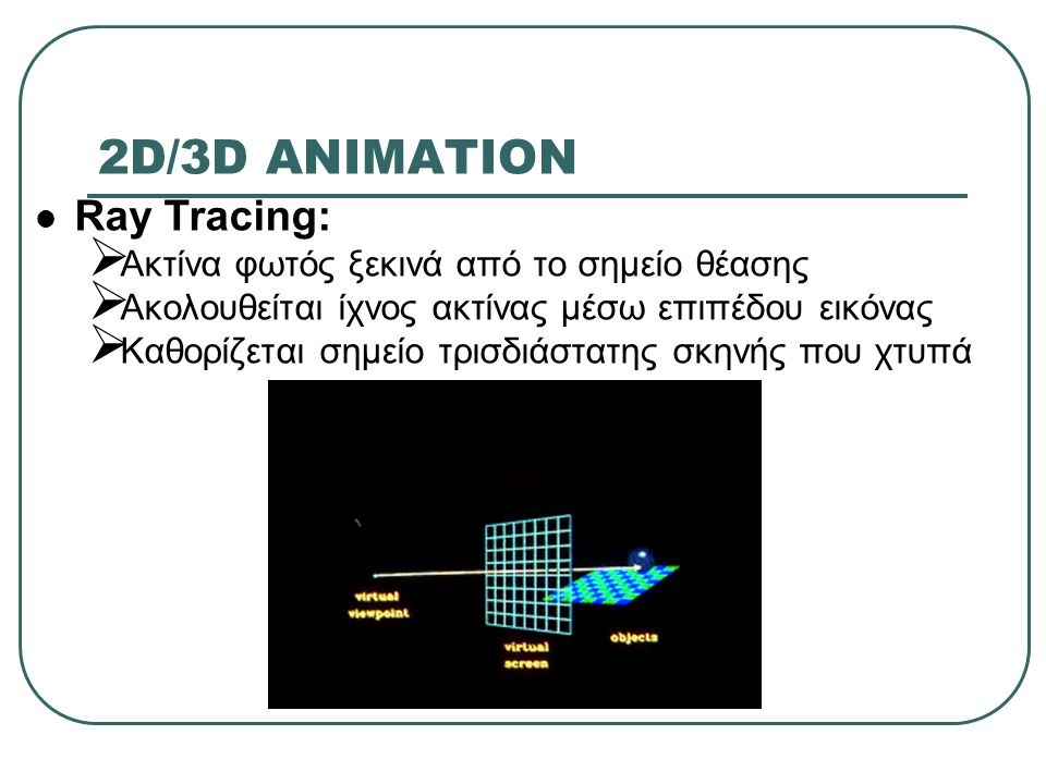 2D/3D ANIMATION Ray Tracing:  Ακτίνα φωτός ξεκινά από το σημείο θέασης  Ακολουθείται ίχνος ακτίνας μέσω επιπέδου εικόνας  Καθορίζεται σημείο τρισδιάστατης σκηνής που χτυπά