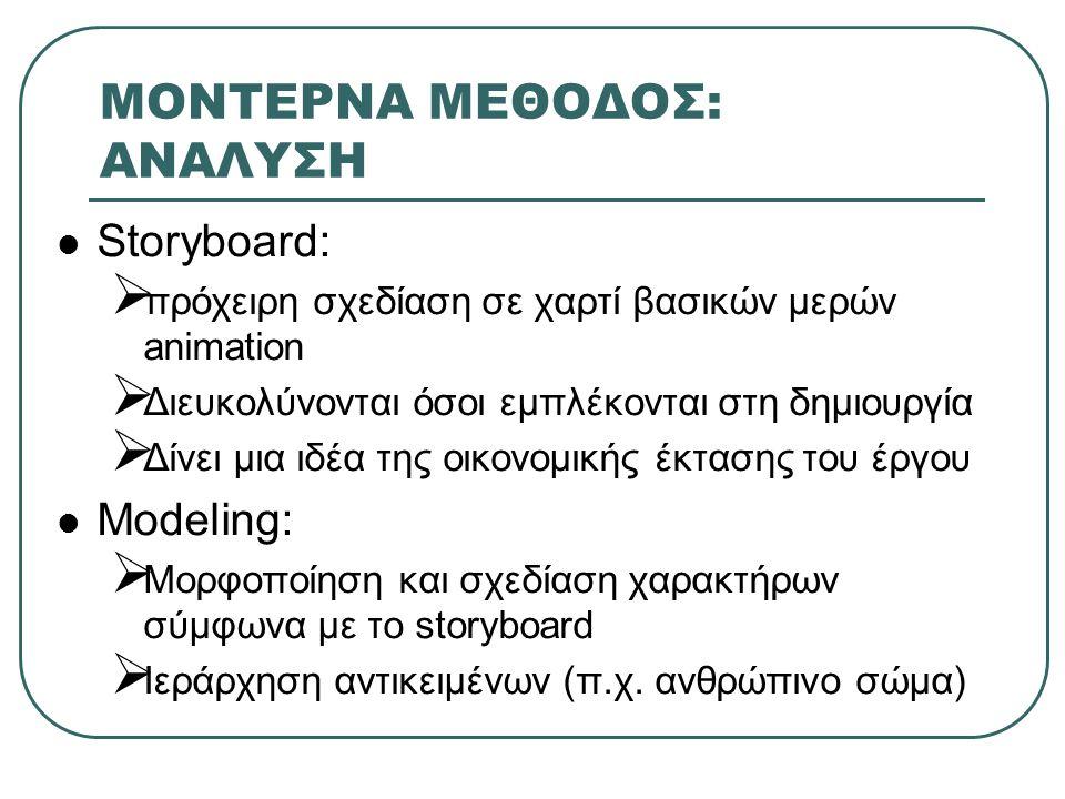 ΜΟΝΤΕΡΝΑ ΜΕΘΟΔΟΣ: ΑΝΑΛΥΣΗ Storyboard:  πρόχειρη σχεδίαση σε χαρτί βασικών μερών animation  Διευκολύνονται όσοι εμπλέκονται στη δημιουργία  Δίνει μια ιδέα της οικονομικής έκτασης του έργου Modeling:  Μορφοποίηση και σχεδίαση χαρακτήρων σύμφωνα με το storyboard  Ιεράρχηση αντικειμένων (π.χ.