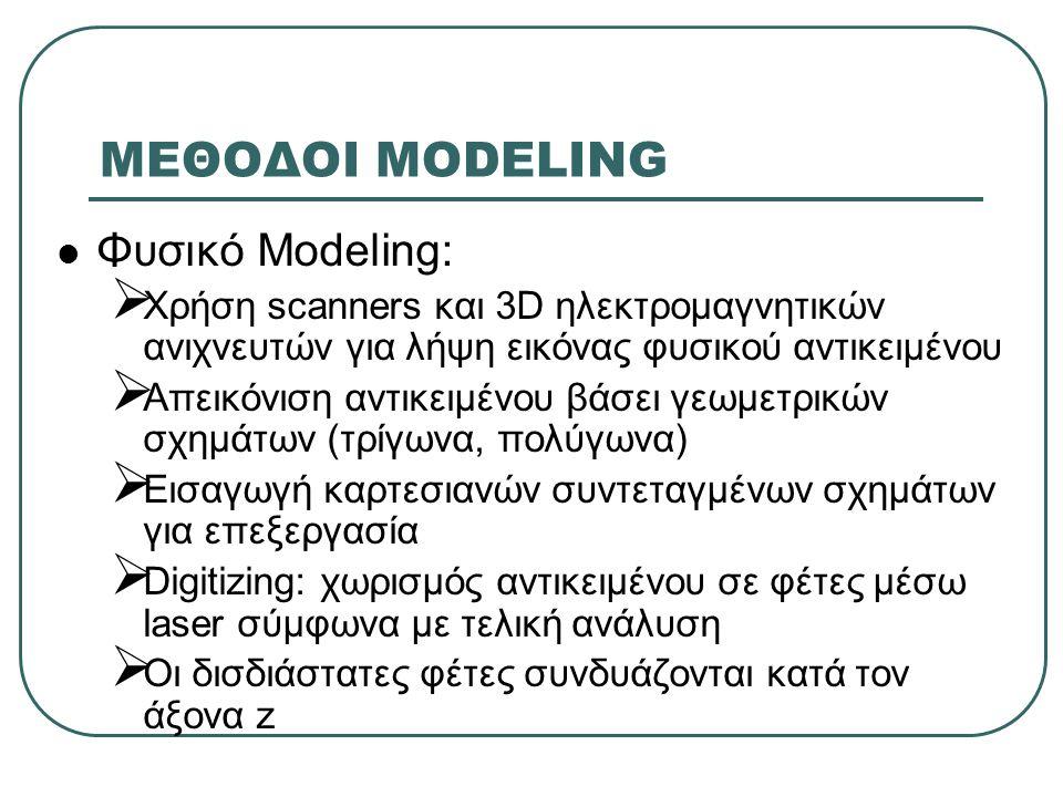 ΜΕΘΟΔΟΙ MODELING Φυσικό Modeling:  Χρήση scanners και 3D ηλεκτρομαγνητικών ανιχνευτών για λήψη εικόνας φυσικού αντικειμένου  Απεικόνιση αντικειμένου βάσει γεωμετρικών σχημάτων (τρίγωνα, πολύγωνα)  Εισαγωγή καρτεσιανών συντεταγμένων σχημάτων για επεξεργασία  Digitizing: χωρισμός αντικειμένου σε φέτες μέσω laser σύμφωνα με τελική ανάλυση  Οι δισδιάστατες φέτες συνδυάζονται κατά τον άξονα z
