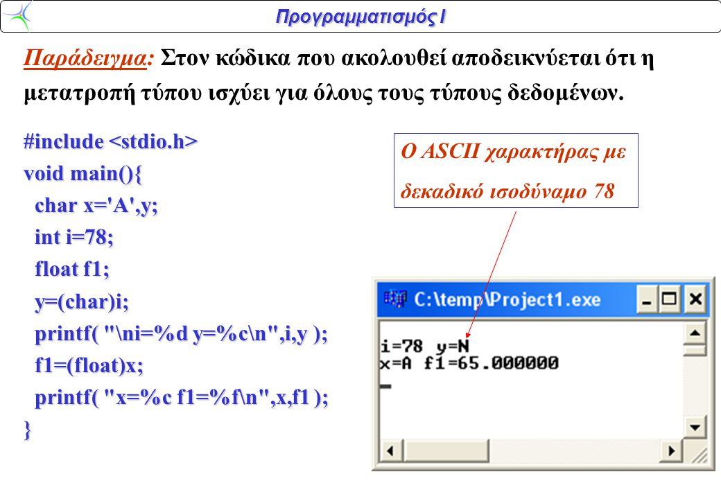 Προγραμματισμός Ι Παράδειγμα: Στον κώδικα που ακολουθεί αποδεικνύεται ότι η μετατροπή τύπου ισχύει για όλους τους τύπους δεδομένων. #include #include