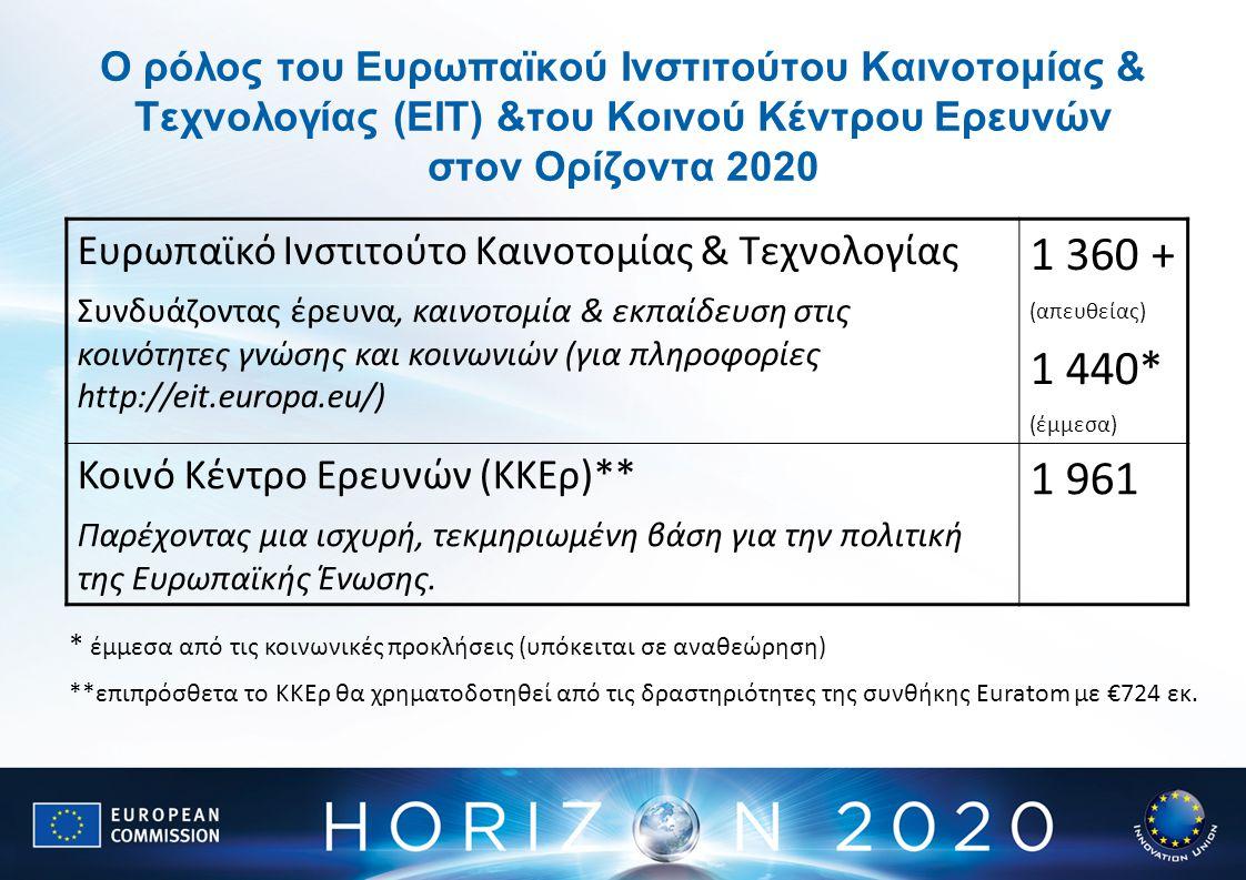 Ο ρόλος του Ευρωπαϊκού Ινστιτούτου Καινοτομίας & Τεχνολογίας (ΕΙΤ) &του Κοινού Κέντρου Ερευνών στον Ορίζοντα 2020 Ευρωπαϊκό Ινστιτούτο Καινοτομίας & Τ