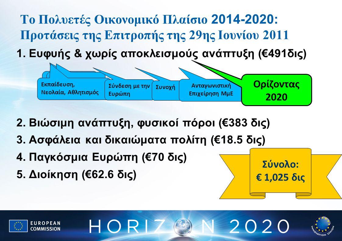 Το Πολυετές Οικονομικό Πλαίσιο 2014-2020: Προτάσεις της Επιτροπής της 29ης Ιουνίου 2011 1. Ευφυής & χωρίς αποκλεισμούς ανάπτυξη (€491δις) 2. Βιώσιμη α