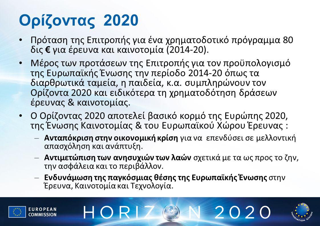 Τι είναι νέο στον Ορίζοντα 2020 ; Ένα ενιαίο πρόγραμμα που συνενώνει τρία ξεχωριστά προγράμματα/πρωτοβουλίες (7ο ΠΠ, CIP, EIT Ευρωπαϊκό Ινστιτούτο Τεχνολογίας).