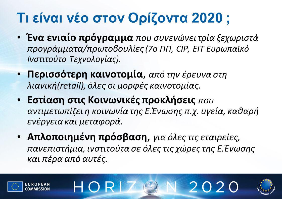 Τι είναι νέο στον Ορίζοντα 2020 ; Ένα ενιαίο πρόγραμμα που συνενώνει τρία ξεχωριστά προγράμματα/πρωτοβουλίες (7ο ΠΠ, CIP, EIT Ευρωπαϊκό Ινστιτούτο Τεχ