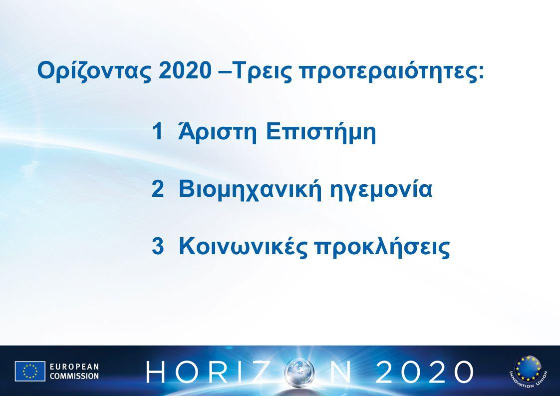 1Άριστη Επιστήμη 2Βιομηχανική ηγεμονία 3Κοινωνικές προκλήσεις Ορίζοντας 2020 –Τρεις προτεραιότητες: