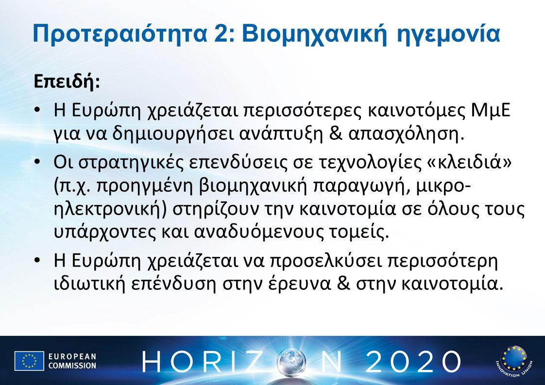 Προτεραιότητα 2:Βιομηχανική ηγεμονία Επειδή: Η Ευρώπη χρειάζεται περισσότερες καινοτόμες ΜμΕ για να δημιουργήσει ανάπτυξη & απασχόληση. Οι στρατηγικές