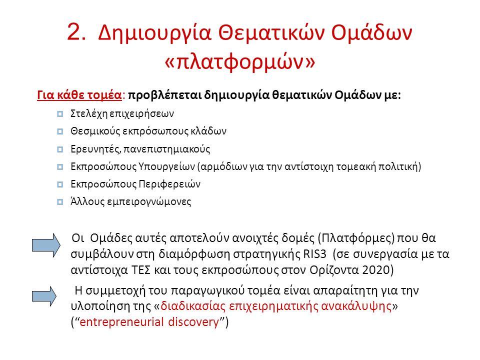 2. Δημιουργία Θεματικών Ομάδων « πλατφορμών » Για κάθε τομέα: προβλέπεται δημιουργία θεματικών Ομάδων με:  Στελέχη επιχειρήσεων  Θεσμικούς εκπρόσωπο