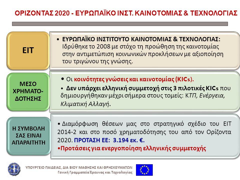ΟΡΙΖΟΝΤΑΣ 2020 - ΕΥΡΩΠΑΪΚΟ ΙΝΣΤ.