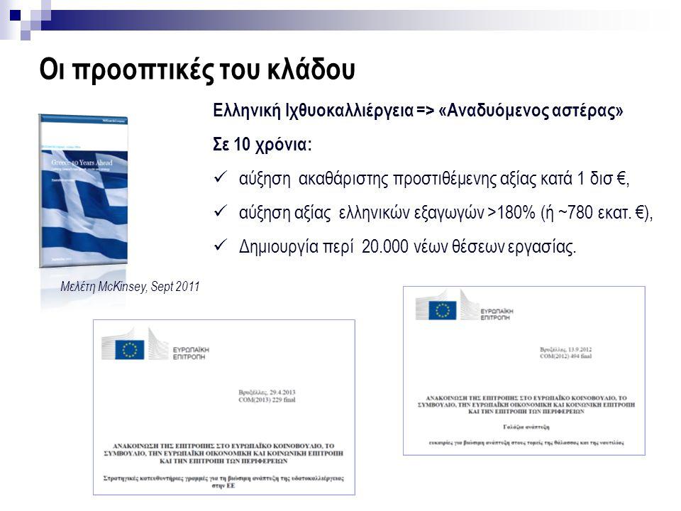 Οι προοπτικές του κλάδου Ελληνική Ιχθυοκαλλιέργεια => «Αναδυόμενος αστέρας» Σε 10 χρόνια: αύξηση ακαθάριστης προστιθέμενης αξίας κατά 1 δισ €, αύξηση αξίας ελληνικών εξαγωγών >180% (ή ~780 εκατ.