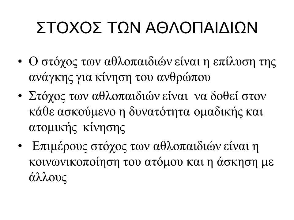 ΘΕΜΑΤΑ ΓΙΑ ΣΥΖΗΤΗΣΗ 1.