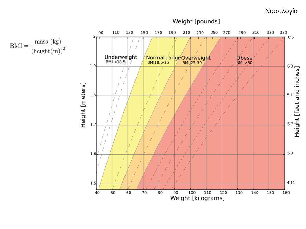 Ως «παχυσαρκία» ορίζεται η υπερβολική συσσώρευση λίπους στο σώμα, ενώ ως «υπερβάλλον βάρος» το πλεόνασμα του σωματικού βάρους σε σχέση με το ύψος.
