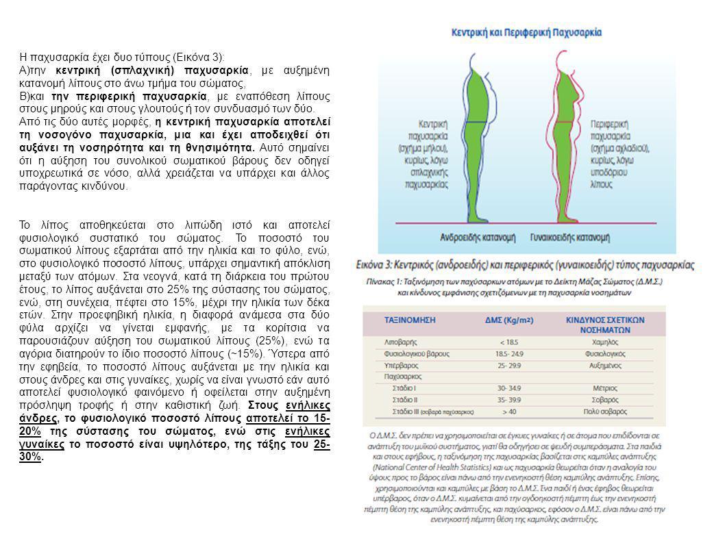 Νοσολογία Εκτός από το Δ.Μ.Σ., στην ταξινόμηση της παχυ σαρκίας χρησιμοποιείται η μικρότερη περίμετρος μέσης (Waist) ή η σχέση της μικρότερης περιμέτρου της μέσης προς τη μεγαλύτερη περίμετρο των ισχίων (Hip)(Waist to Hip ratio: WHR).