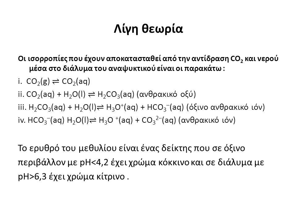 Λίγη θεωρία Οι ισορροπίες που έχουν αποκατασταθεί από την αντίδραση CO 2 και νερού μέσα στο διάλυμα του αναψυκτικού είναι οι παρακάτω : i. CO 2 (g) ⇌