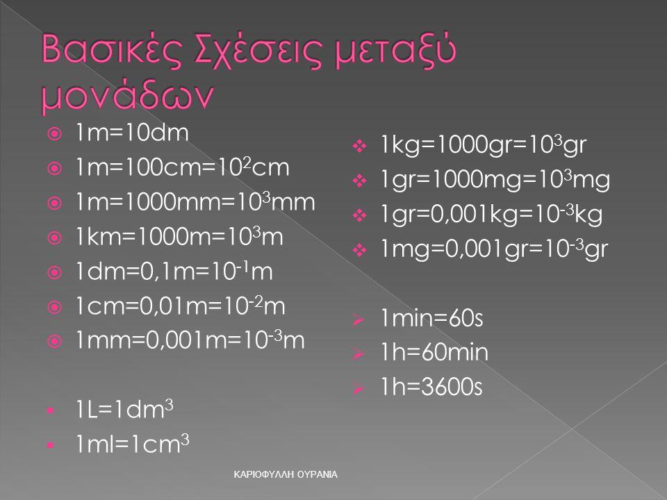  1m=10dm  1m=100cm=10 2 cm  1m=1000mm=10 3 mm  1km=1000m=10 3 m  1dm=0,1m=10 -1 m  1cm=0,01m=10 -2 m  1mm=0,001m=10 -3 m  1L=1dm 3  1mI=1cm 3  1kg=1000gr=10 3 gr  1gr=1000mg=10 3 mg  1gr=0,001kg=10 -3 kg  1mg=0,001gr=10 -3 gr  1min=60s  1h=60min  1h=3600s ΚΑΡΙΟΦΥΛΛΗ ΟΥΡΑΝΙΑ