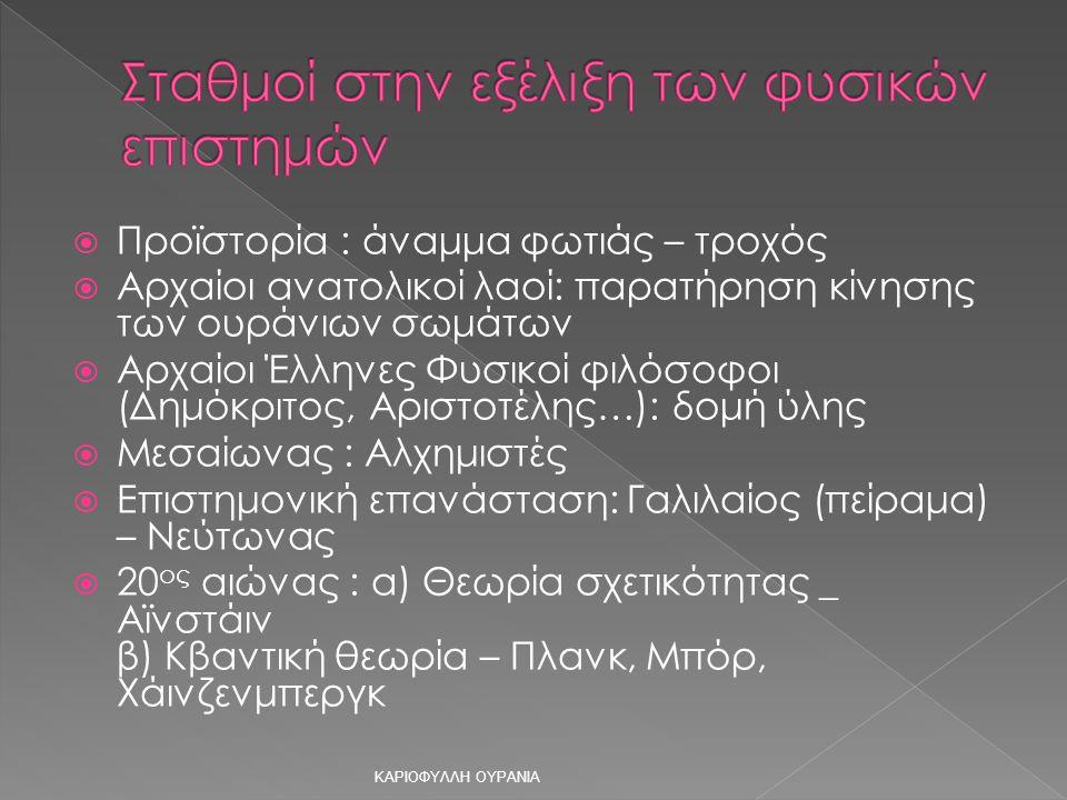  Προϊστορία : άναμμα φωτιάς – τροχός  Αρχαίοι ανατολικοί λαοί: παρατήρηση κίνησης των ουράνιων σωμάτων  Αρχαίοι Έλληνες Φυσικοί φιλόσοφοι (Δημόκριτος, Αριστοτέλης…): δομή ύλης  Μεσαίωνας : Αλχημιστές  Επιστημονική επανάσταση: Γαλιλαίος (πείραμα) – Νεύτωνας  20 ος αιώνας : α) Θεωρία σχετικότητας _ Αϊνστάιν β) Κβαντική θεωρία – Πλανκ, Μπόρ, Χάινζενμπεργκ ΚΑΡΙΟΦΥΛΛΗ ΟΥΡΑΝΙΑ
