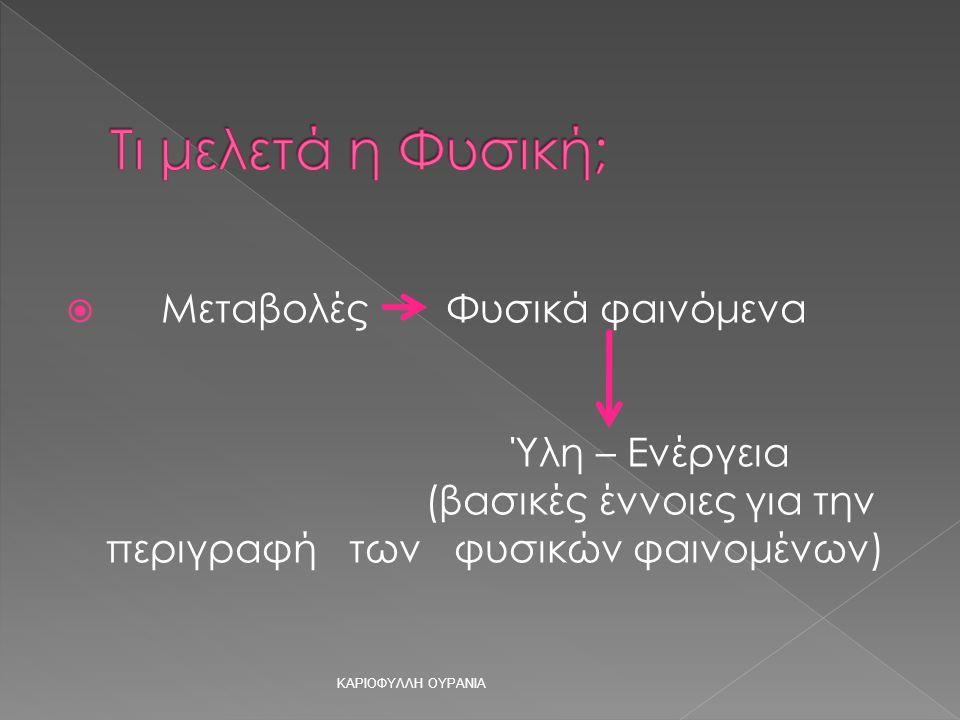  Κλίμακα (απόσταση)  Κατεύθυνση (+ για κίνηση προς μια φορά, - για κίνηση προς την αντίθετη) π.χ.