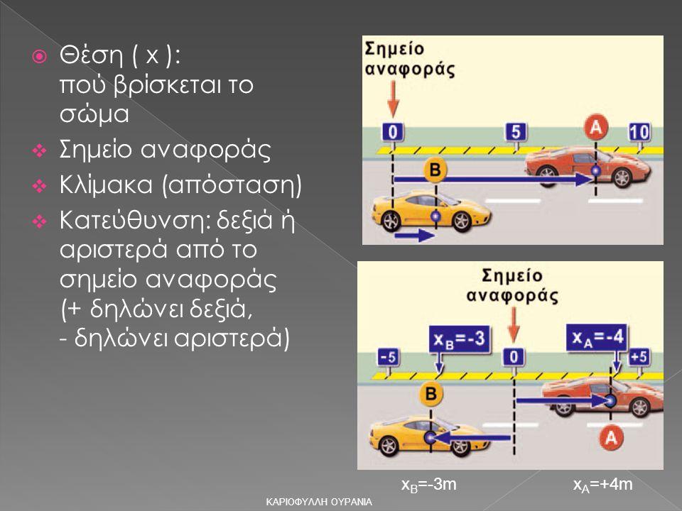  Θέση ( x ): πού βρίσκεται το σώμα  Σημείο αναφοράς  Κλίμακα (απόσταση)  Κατεύθυνση: δεξιά ή αριστερά από το σημείο αναφοράς (+ δηλώνει δεξιά, - δηλώνει αριστερά) ΚΑΡΙΟΦΥΛΛΗ ΟΥΡΑΝΙΑ x A =+4mx B =-3m