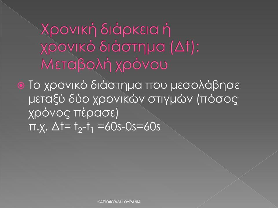  Το χρονικό διάστημα που μεσολάβησε μεταξύ δύο χρονικών στιγμών (πόσος χρόνος πέρασε) π.χ.