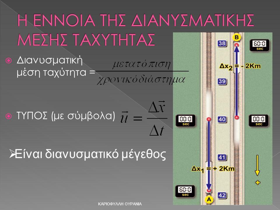  Διανυσματική μέση ταχύτητα =  ΤΥΠΟΣ (με σύμβολα) ΚΑΡΙΟΦΥΛΛΗ ΟΥΡΑΝΙΑ  Είναι διανυσματικό μέγεθος