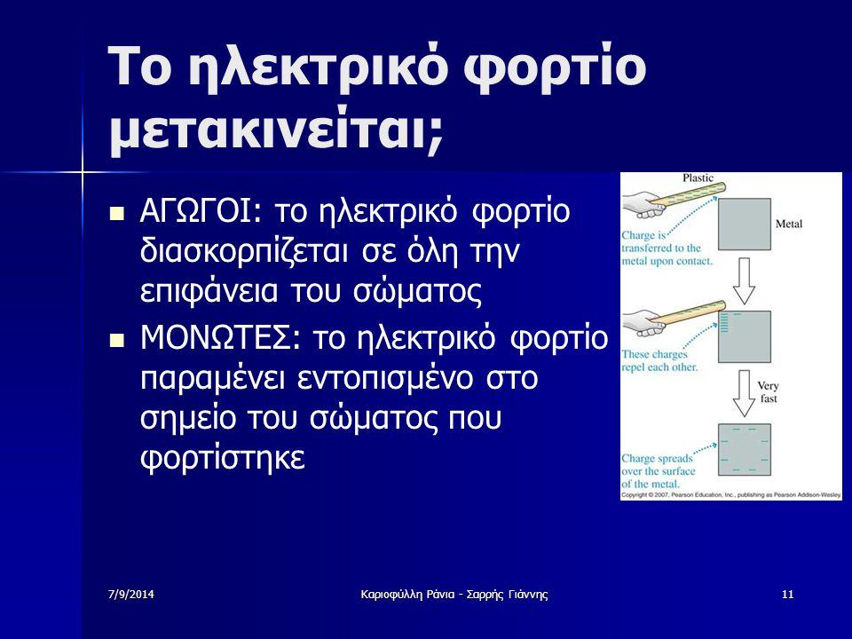 7/9/2014Καριοφύλλη Ράνια - Σαρρής Γιάννης11 Το ηλεκτρικό φορτίο μετακινείται; ΑΓΩΓΟΙ: το ηλεκτρικό φορτίο διασκορπίζεται σε όλη την επιφάνεια του σώμα