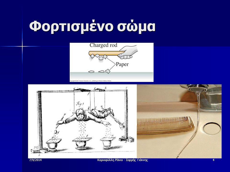 7/9/2014Καριοφύλλη Ράνια - Σαρρής Γιάννης15 Ερμηνεία ηλέκτρισης - φόρτισης Φόρτιση με επαφή Φόρτιση με τριβή