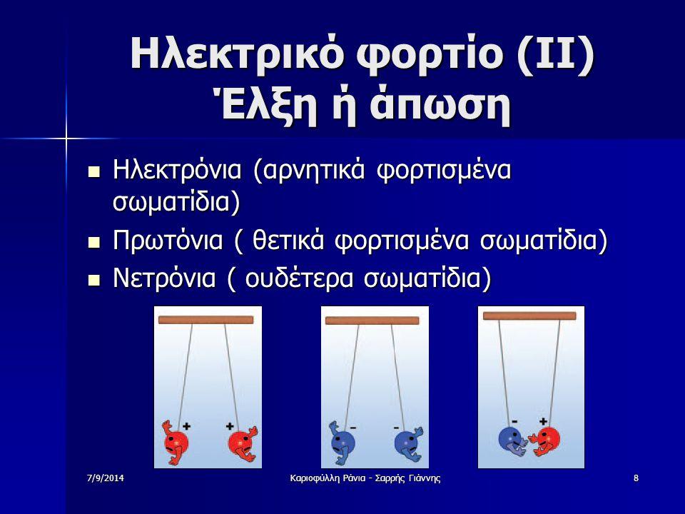 7/9/2014Καριοφύλλη Ράνια - Σαρρής Γιάννης9 Ιδιότητες ηλεκτρικού φορτίου Διατηρείται σταθερό.