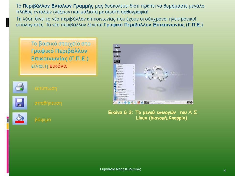 Εικόνα 6.3: Το μενού επιλογών του Λ.Σ. Linux (διανομή.Knoppix) Το Περιβάλλον Εντολών Γραμμής μας δυσκολεύει διότι πρέπει να θυμόμαστε μεγάλο πλήθος εν