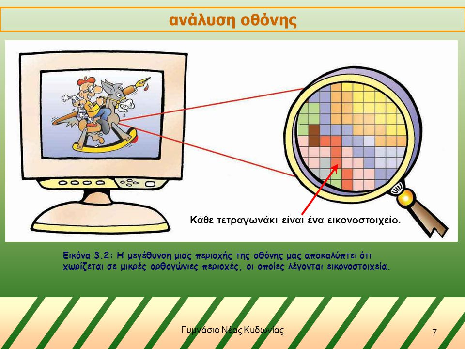 Κάθε τετραγωνάκι είναι ένα εικονοστοιχείο. Εικόνα 3.2: Η μεγέθυνση μιας περιοχής της οθόνης μας αποκαλύπτει ότι χωρίζεται σε μικρές ορθογώνιες περιοχέ