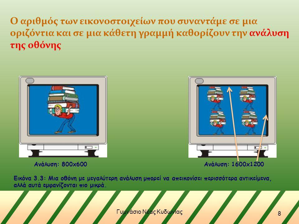 Ανάλυση: 800x600 Ανάλυση: 1600x1200 Εικόνα 3.3: Μια οθόνη με μεγαλύτερη ανάλυση μπορεί να απεικονίσει περισσότερα αντικείμενα, αλλά αυτά εμφανίζονται