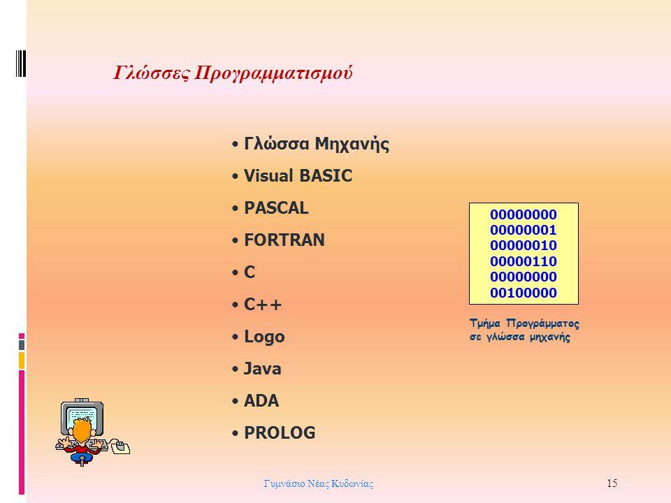 Γλώσσες Προγραμματισμού Γλώσσα Μηχανής Visual BASIC PASCAL FORTRAN C C++ Logo Java ADA PROLOG 00000000 00000001 00000010 00000110 00000000 00100000 Τμ