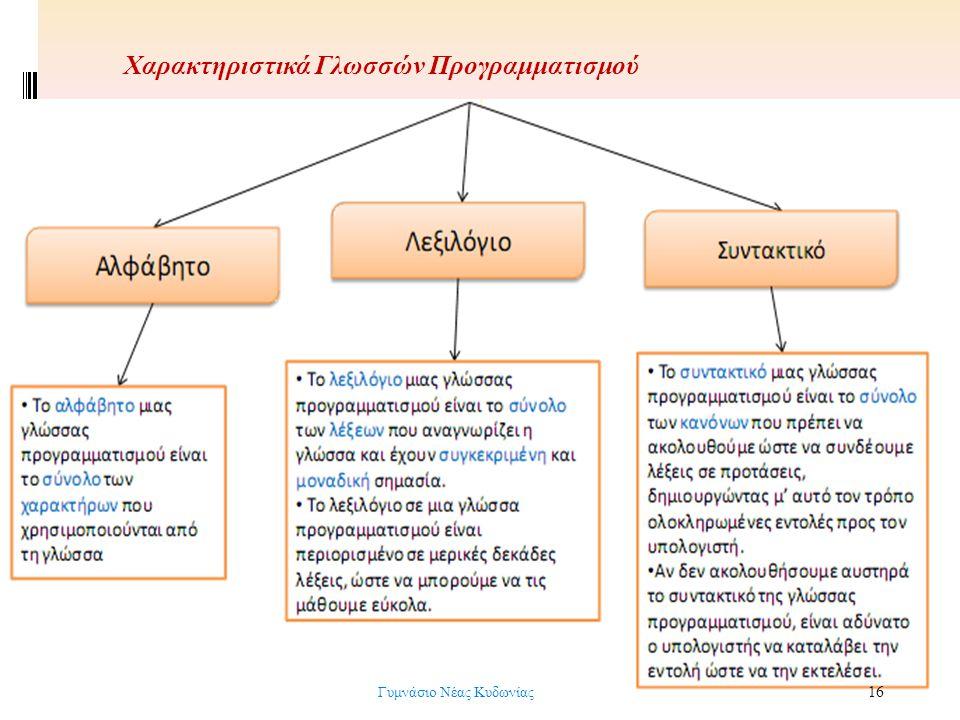 Χαρακτηριστικά Γλωσσών Προγραμματισμού Βασικά χαρακτηριστικά:  το αλφάβητο (είναι το σύνολο των χαρακτήρων που χρησιμοποιούνται από τη γλώσσα)  το λ