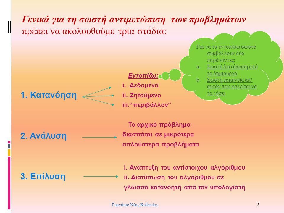 """1. Κατανόηση 2. Ανάλυση 3. Επίλυση Εντοπίζω: i. Δεδομένα ii. Ζητούμενο iii.""""περιβάλλον"""" Το αρχικό πρόβλημα διασπάται σε μικρότερα απλούστερα προβλήματ"""