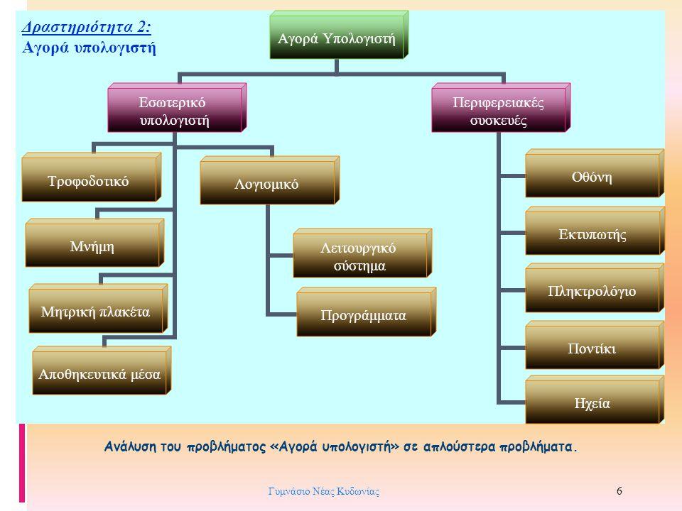 Το ολοκληρωμένο προγραμματιστικό περιβάλλον Ένα περιβάλλον προγραμματισμού αποτελείται από διάφορα εργαλεία που βοηθάνε τον προγραμματιστή να γράψει και να διορθώσει το πρόγραμμά του.