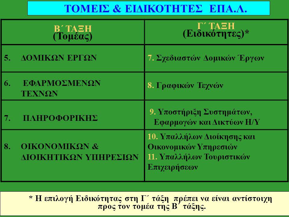 ΤΟΜΕΙΣ & ΕΙΔΙΚΟΤΗΤΕΣ ΕΠΑ.Λ.Β΄ ΤΑΞΗ (Τομέας) Γ΄ ΤΑΞΗ (Ειδικότητες)* 1.ΜΗΧΑΝΟΛΟΓΙΑΣ 1.
