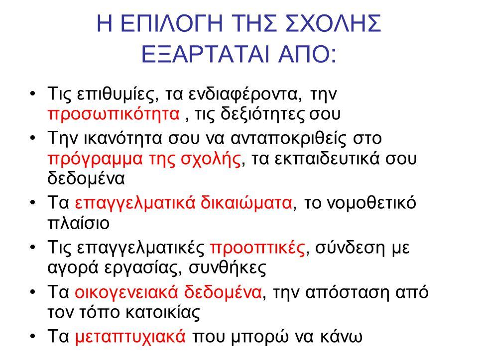 Δεύτερο Πεδίο & Οικονομικό Επιμελητήριο με αντίστοιχους τομείς Στατιστικής& Αναλογιστικών- Χρηματοοικονομικών Μαθηματικών Αιγαίου (Σάμος) Στατιστικής Οικονομικού Πανεπιστημίου Αθηνών Πληροφορική Ο.Π.Α.