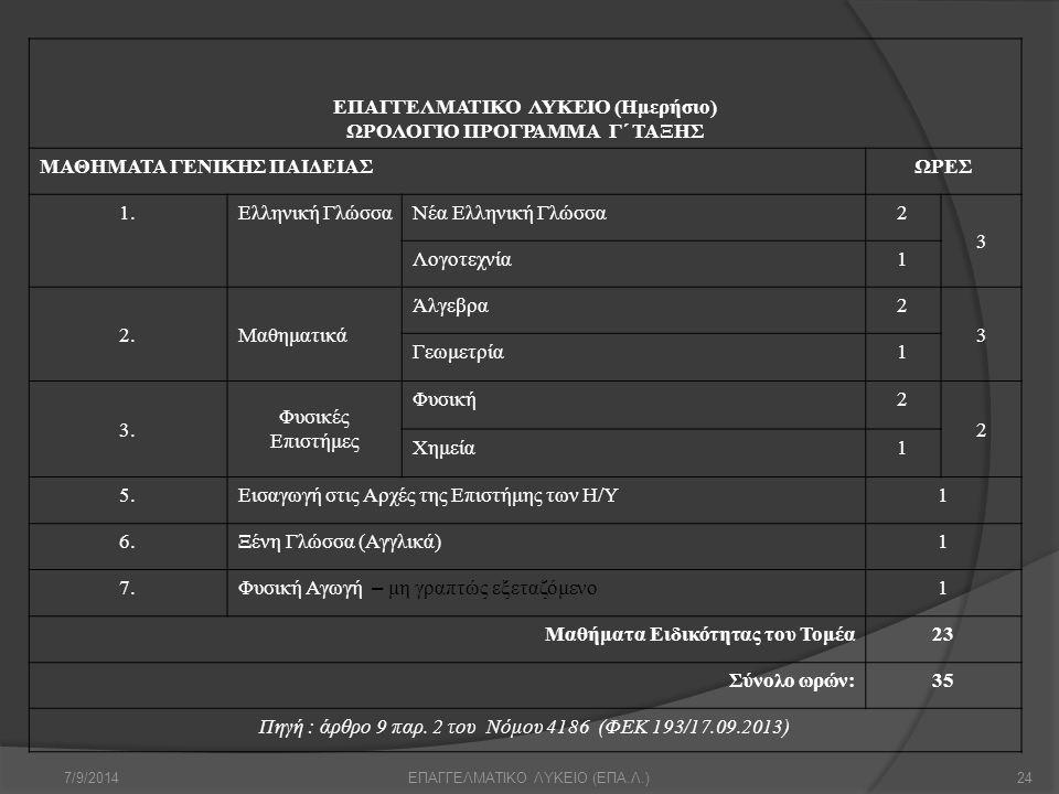 7/9/201424ΕΠΑΓΓΕΛΜΑΤΙΚΟ ΛΥΚΕΙΟ (ΕΠΑ.Λ.) ΕΠΑΓΓΕΛΜΑΤΙΚΟ ΛΥΚΕΙΟ (Ημερήσιο) ΩΡΟΛΟΓΙΟ ΠΡΟΓΡΑΜΜΑ Γ΄ ΤΑΞΗΣ ΜΑΘΗΜΑΤΑ ΓΕΝΙΚΗΣ ΠΑΙΔΕΙΑΣΩΡΕΣ 1.Ελληνική ΓλώσσαΝέα